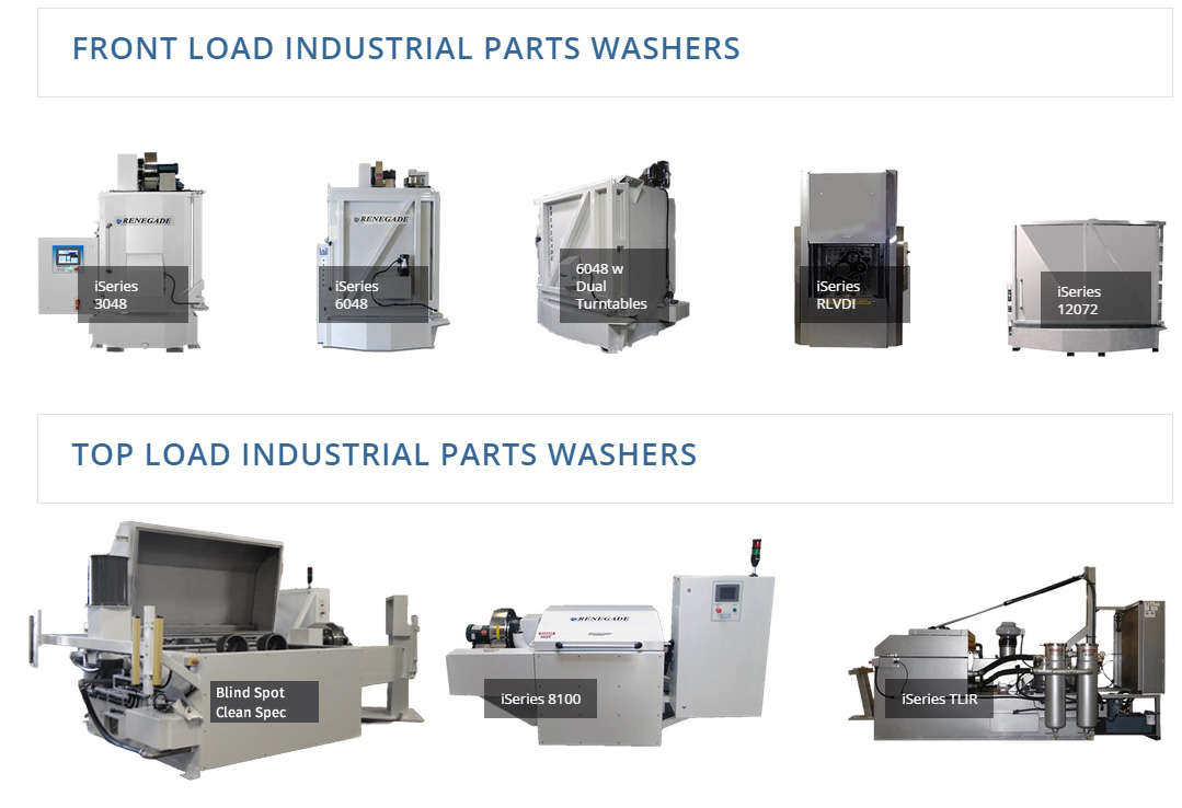 INDUSTRIAL AUTOMATIC PART WASHERS DIVISION