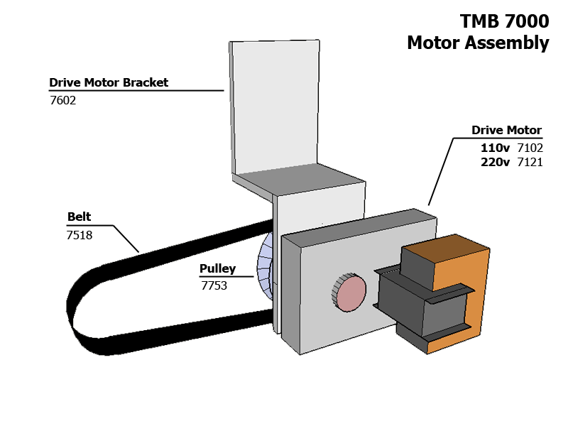 Tmb 7000 Parts Washer Motor Assembly