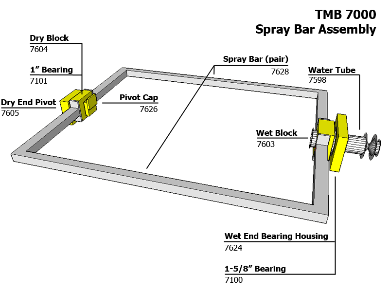 Parts Washer Spray Bar Assembly
